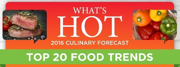 What's Hot 2016